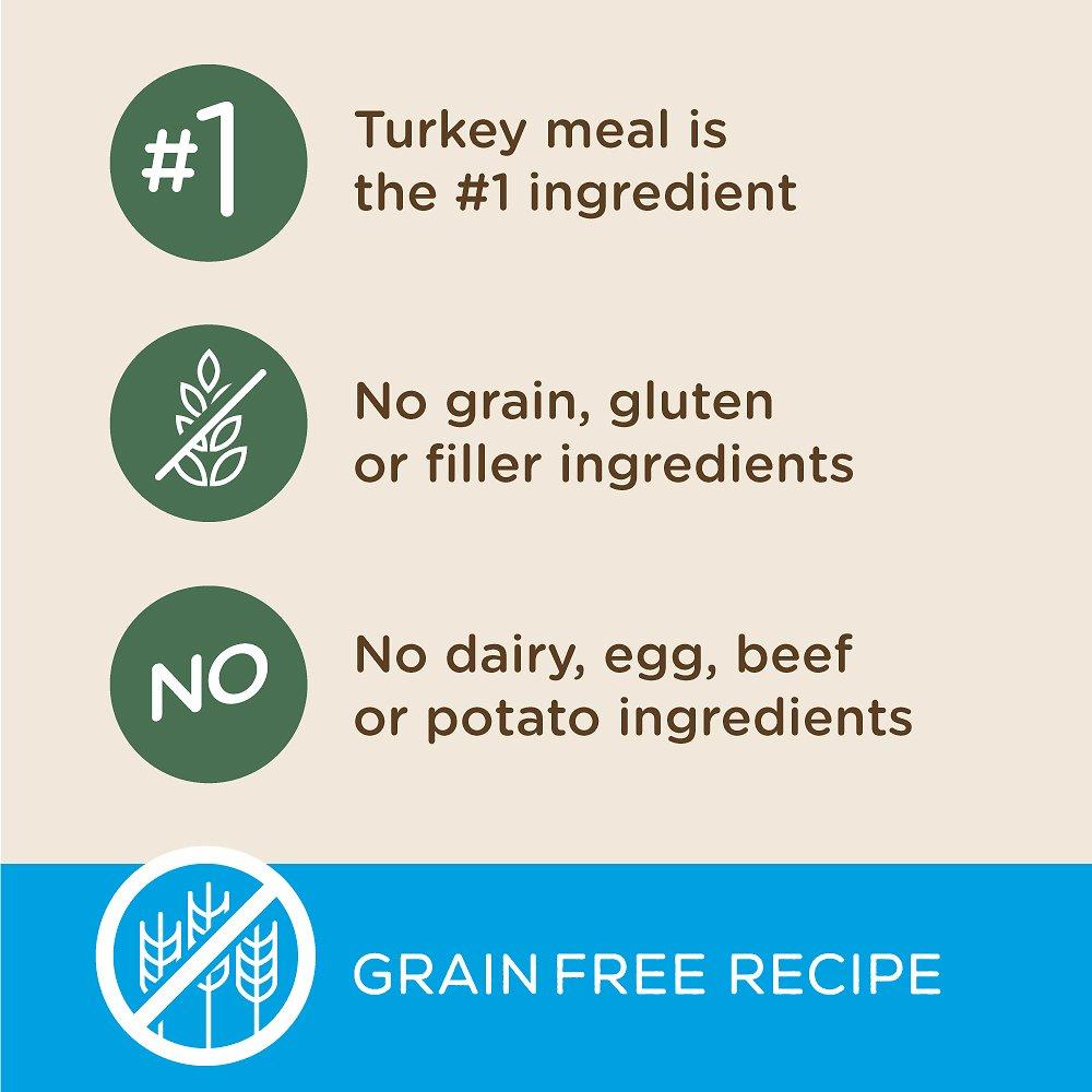 Rachael Ray Nutrish Just 6 Natural Grain-Free Dry Food