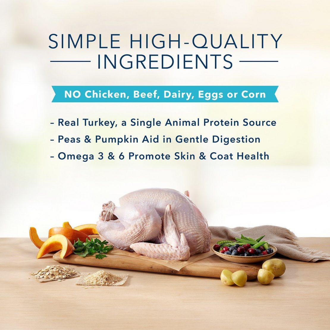Blue Buffalo Basics LID Turkey & Potato Recipe